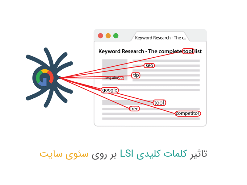 تاثیر کلمات کلیدی LSI بر سئو